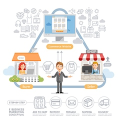 E Business Marketing Diagram Conceptual vector image vector image