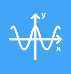 Cosine graph vector