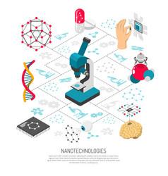 Nanotechnologies isometric flowchart vector