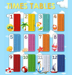 times tables with summer elements background vector image