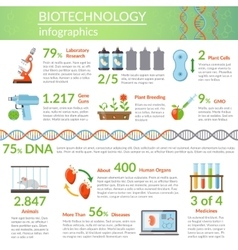 Biotechnology And Genetics Infographics vector