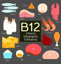 vitamin b12 infographic element vector image