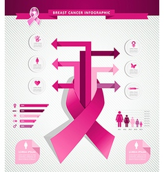 Breast cancer awareness concept infographics EPS10 vector image vector image