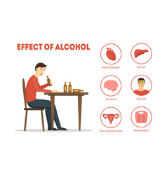cartoon effect of alcohol infographics card poster vector image
