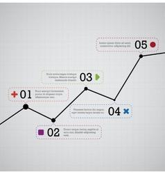 Rising graph vector