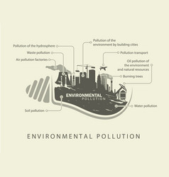 environmental pollution in bulb and factory vector image