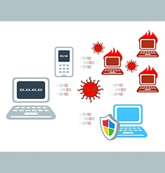 computer virus attack vector image