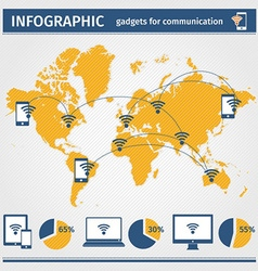 infographic gadgets for communication vector image