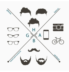 beard mustache and haircut vector image vector image