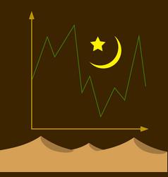 Flat icon on theme arabic business desert weather vector