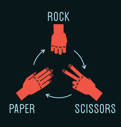 Hand game rock scissors paper rules gestures vector