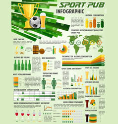 Infographic for soccer football pub vector