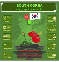 Soutn Korea infographics statistical data sights vector image