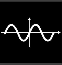 sinewave white color icon vector image