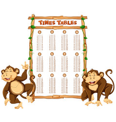 Time tables template with two monkeys vector