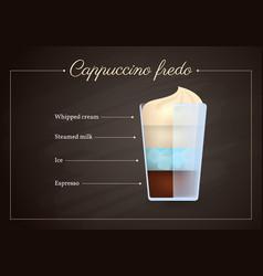 Cappuccino freddo coffee drink recipe vector