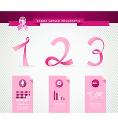 Breast cancer awareness concept infographics vector image vector image