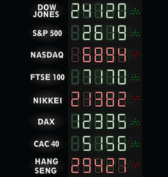 Stock exchange indexes scoreboard vector