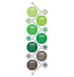 vertical timeline infographics the development vector image