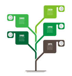 vertical infographics the sustainable development vector image