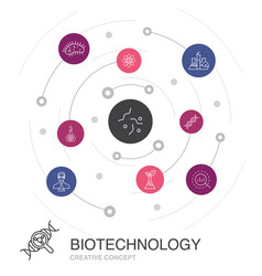 Biotechnology colored circle concept with simple vector