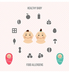Allergens at breast feeding icons set in color vector