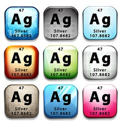 Buttons showing Silver and its abbreviation vector