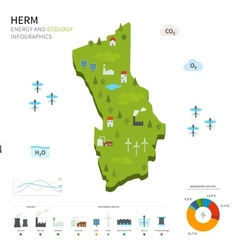 Energy industry and ecology of Herm vector