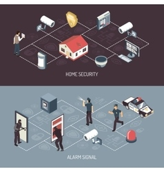 Home Security System 2 Isometric Banners vector