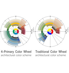 Architectural color wheels with harmonious colors vector