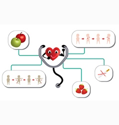 Healthy lifestyle for healthy heart infographic vector