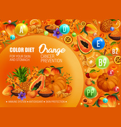 Orange color food diet cancer prevention vector