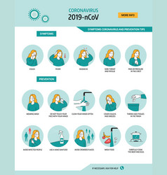 coronavirus 2019-ncov symptoms and prevention tips vector image