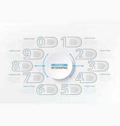infographic numbers steps element circle graphic vector image