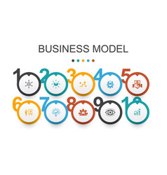 Business model infographic design template vector
