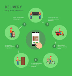 transportation and delivery infographics vector image