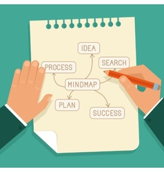 business mind map concept in flat style vector image vector image