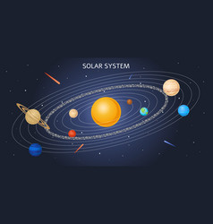 solar system model planets orbit and sun vector image