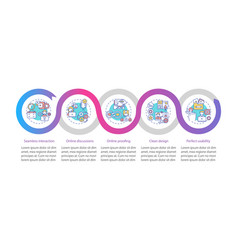 Teleworking app features infographic template vector