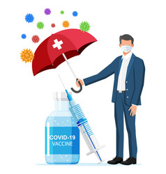Vaccination against coronavirus time to vaccinate vector
