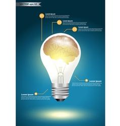 Brain light bulb idea concept vector image vector image