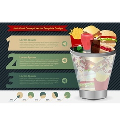 junk food concept in the Trash vector image vector image