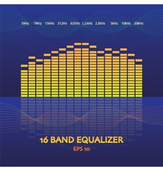 Equalizer vector image vector image