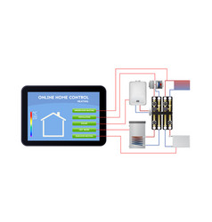 Smart home management underfloor heating vector