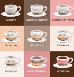 Espresso Cafe Types vector image