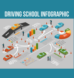Driving school infographics vector