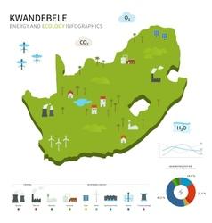 Energy industry and ecology of KwaNdebele vector