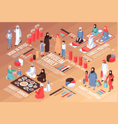 Arab family isometric flowchart vector