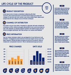 Life cycle of a product - business template vector