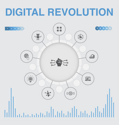 Digital revolution infographic with icons vector